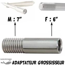 Adaptateur GROSSISSEUR de...